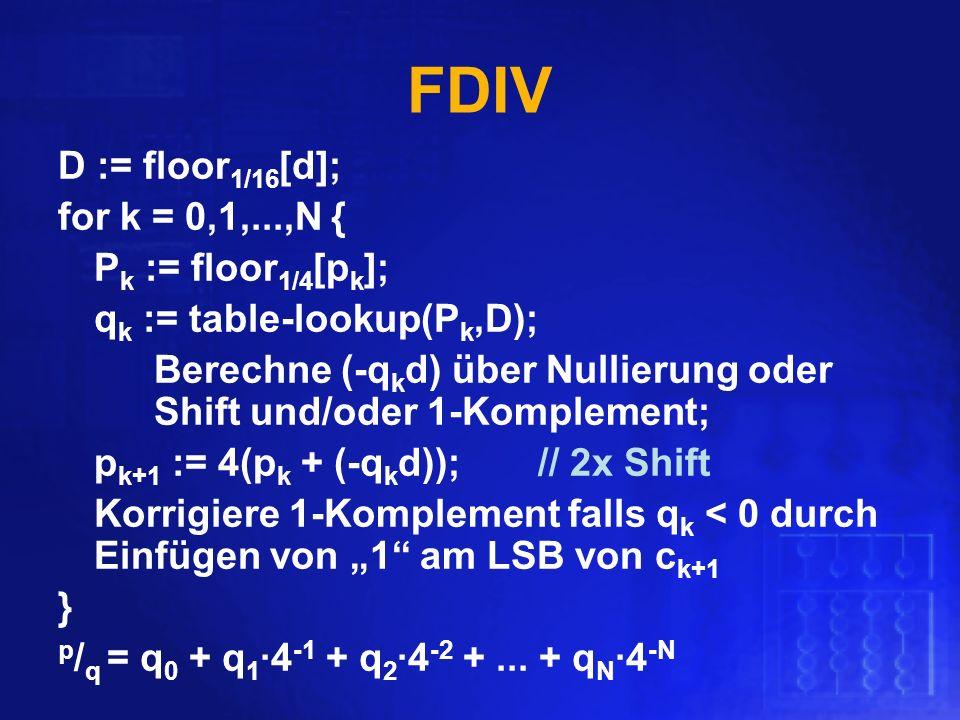 FDIV D := floor1/16[d]; for k = 0,1,...,N { Pk := floor1/4[pk];
